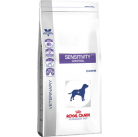 Сухой корм Royal Canin SENSITIVITY CONTROL SC21 1,5kg.